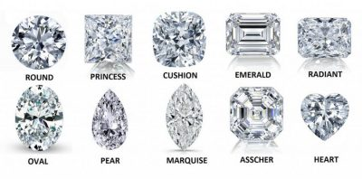 Fancy-Cut-Diamonds-Chart